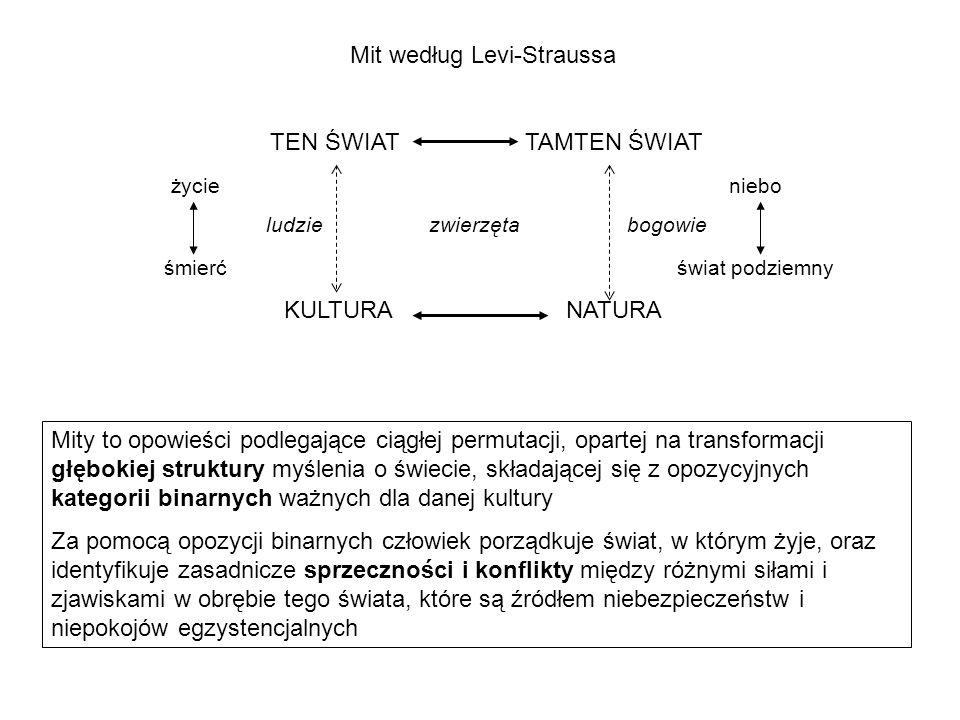 Mit według Levi-Straussa