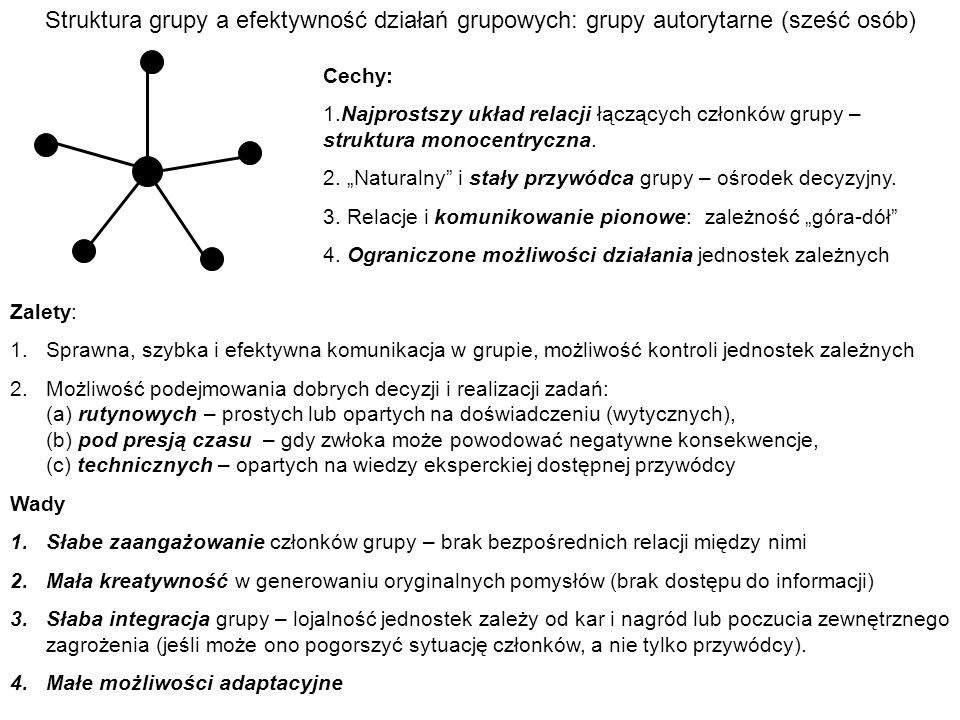Struktura grupy a efektywność działań grupowych: grupy autorytarne (sześć osób)