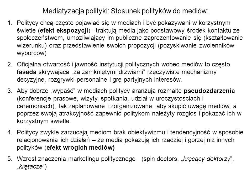 Mediatyzacja polityki: Stosunek polityków do mediów: