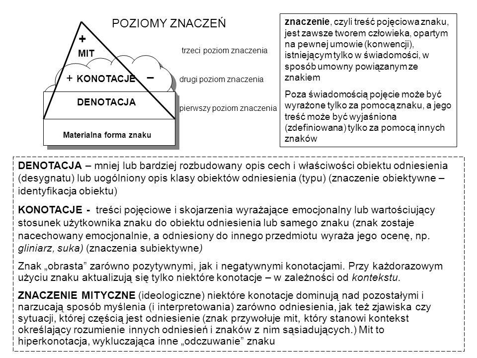 + POZIOMY ZNACZEŃ + KONOTACJE _