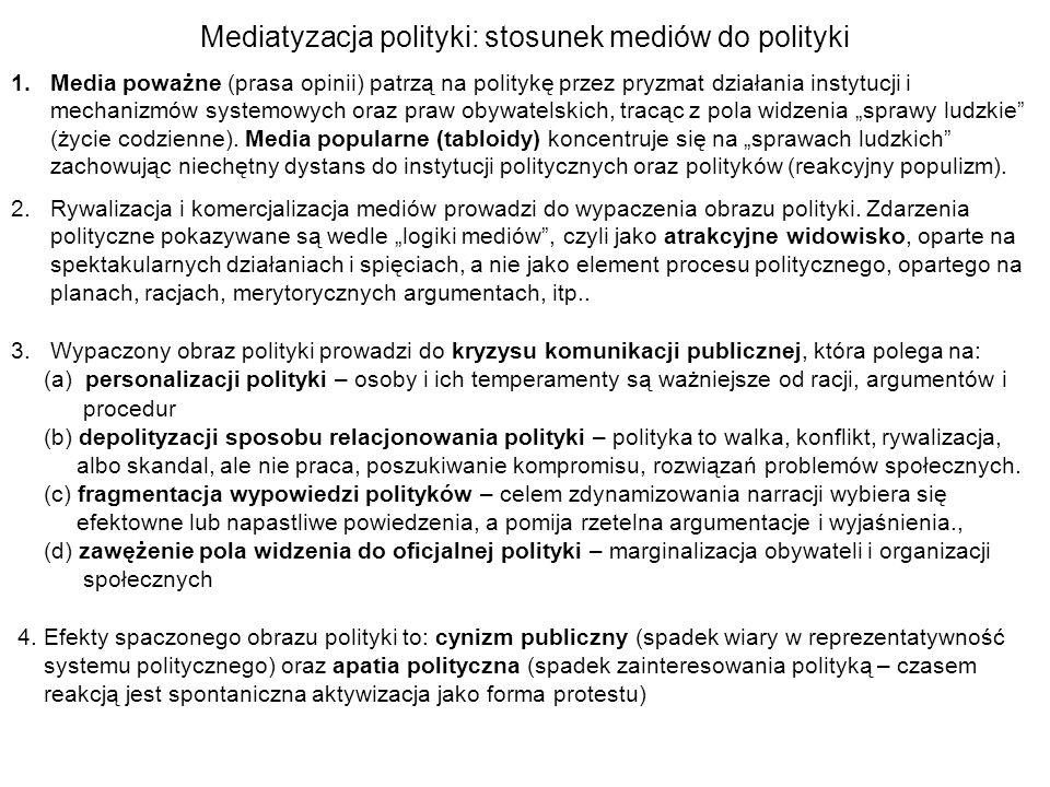 Mediatyzacja polityki: stosunek mediów do polityki