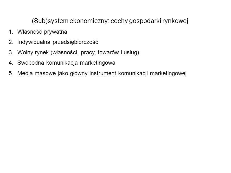 (Sub)system ekonomiczny: cechy gospodarki rynkowej