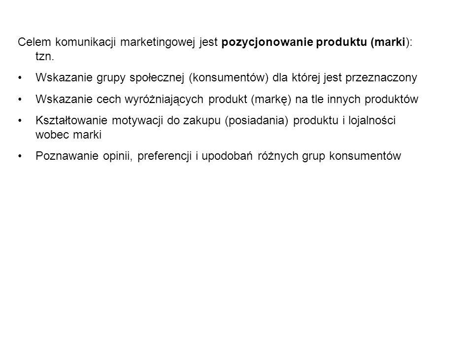 Celem komunikacji marketingowej jest pozycjonowanie produktu (marki): tzn.