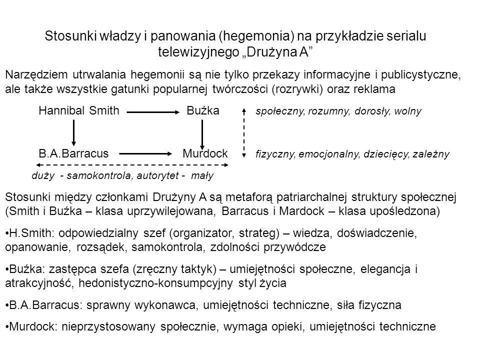 """Stosunki władzy i panowania (hegemonia) na przykładzie serialu telewizyjnego """"Drużyna A"""