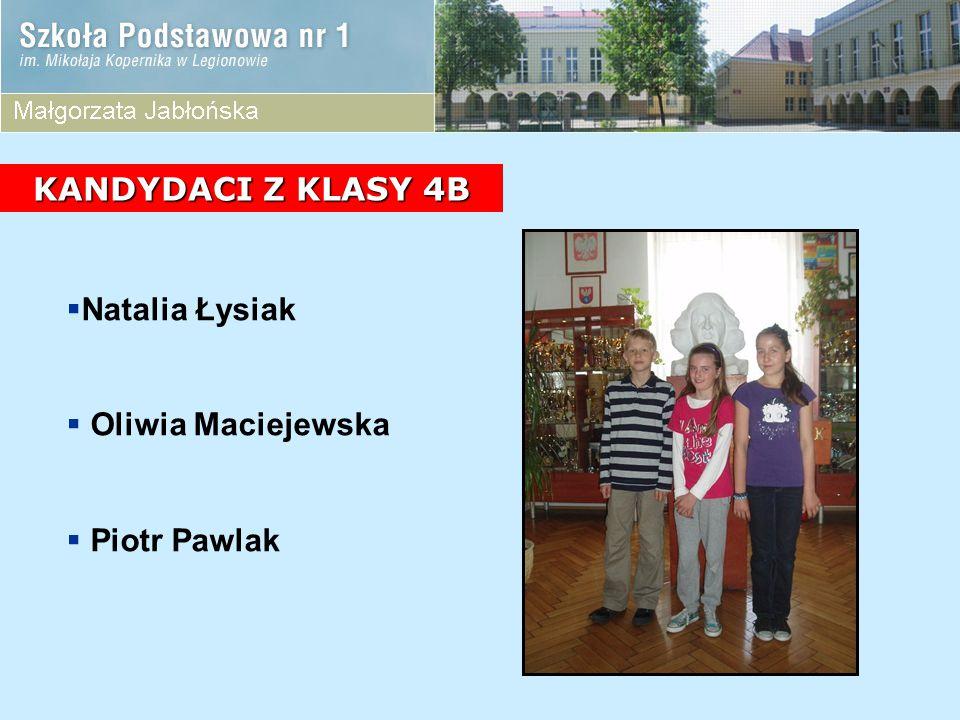 KANDYDACI Z KLASY 4B Natalia Łysiak Oliwia Maciejewska Piotr Pawlak