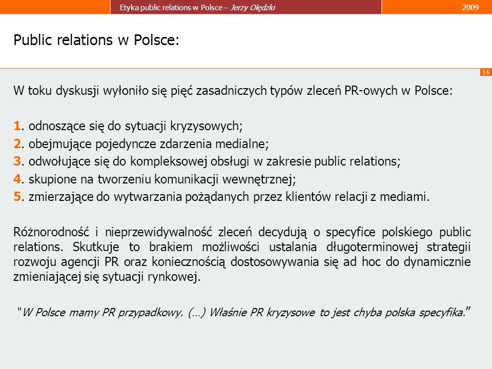 Public relations w Polsce: