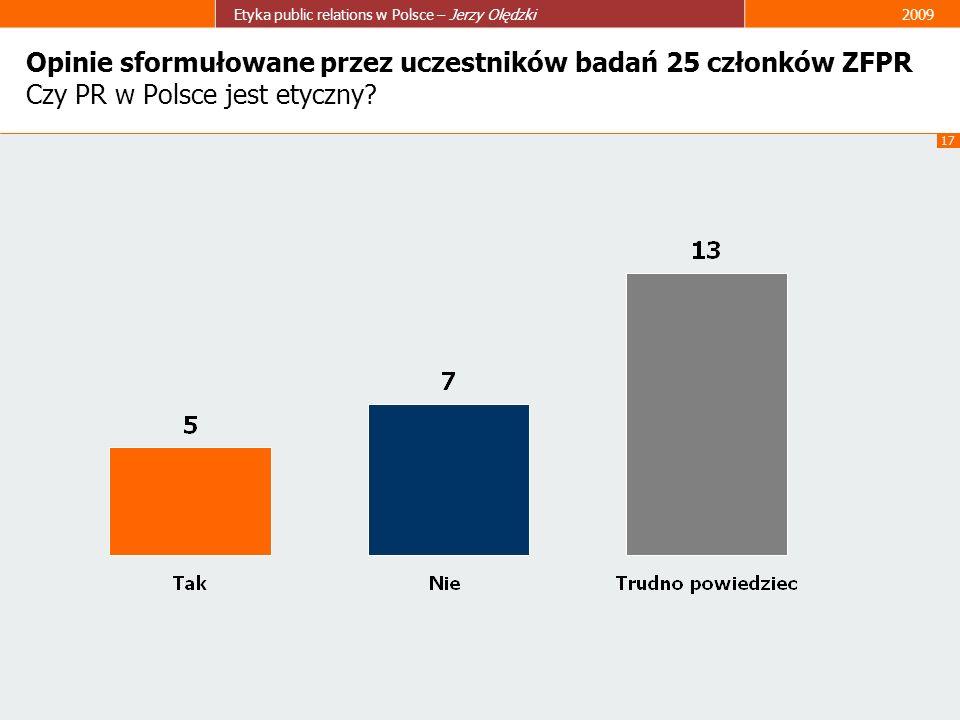 Opinie sformułowane przez uczestników badań 25 członków ZFPR Czy PR w Polsce jest etyczny