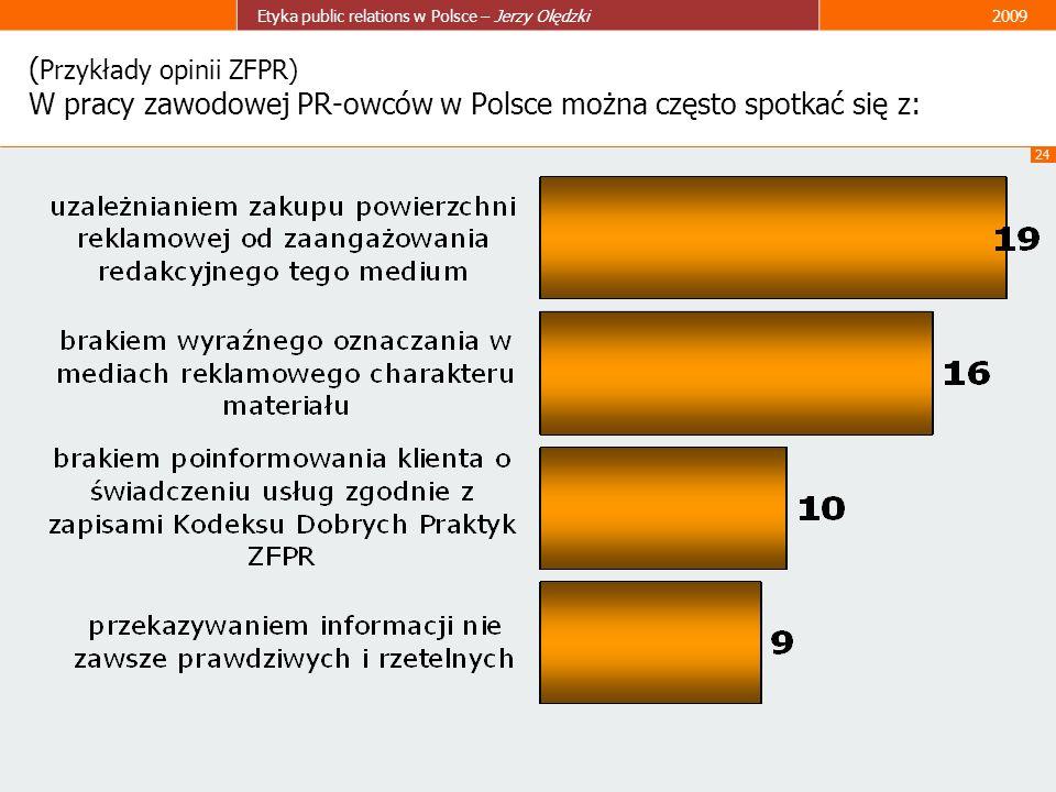 (Przykłady opinii ZFPR) W pracy zawodowej PR-owców w Polsce można często spotkać się z: