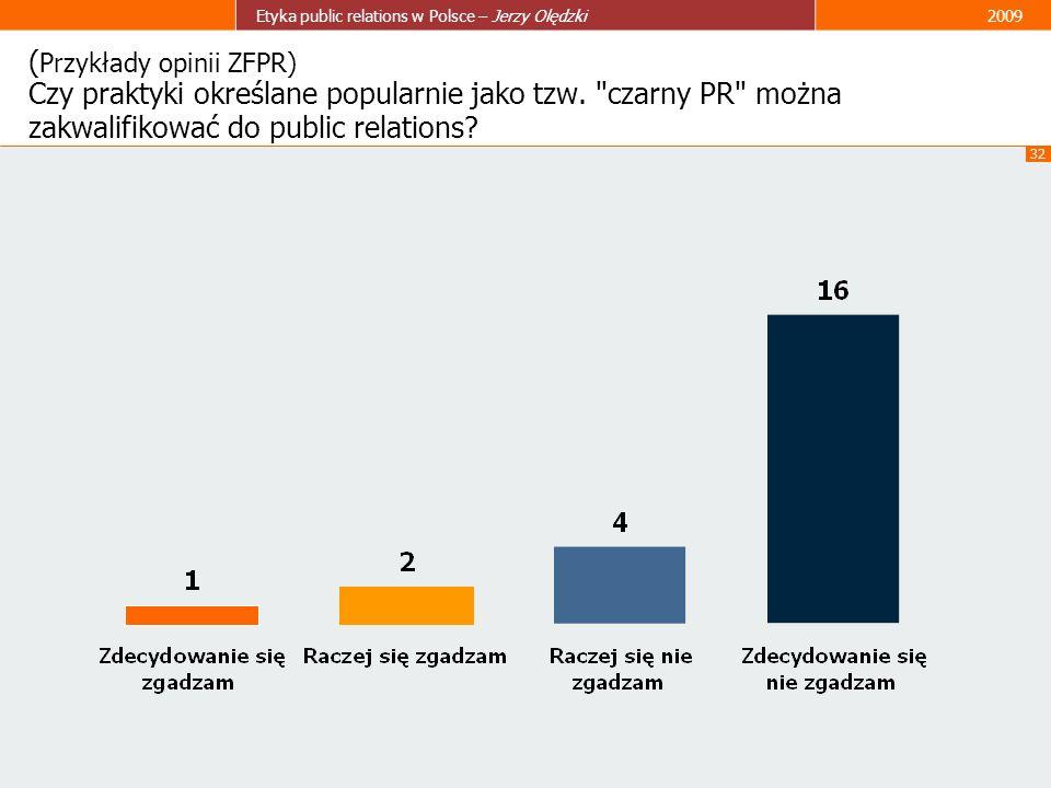 (Przykłady opinii ZFPR) Czy praktyki określane popularnie jako tzw