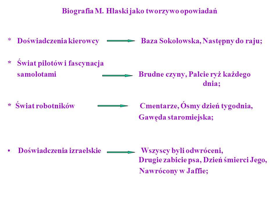 Biografia M. Hłaski jako tworzywo opowiadań