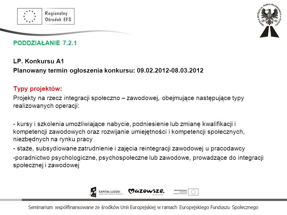 PODDZIAŁANIE 7.2.1 LP. Konkursu A1. Planowany termin ogłoszenia konkursu: 09.02.2012-08.03.2012.