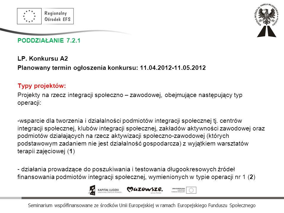 PODDZIAŁANIE 7.2.1 LP. Konkursu A2. Planowany termin ogłoszenia konkursu: 11.04.2012-11.05.2012.