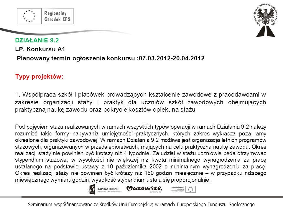 Planowany termin ogłoszenia konkursu :07.03.2012-20.04.2012