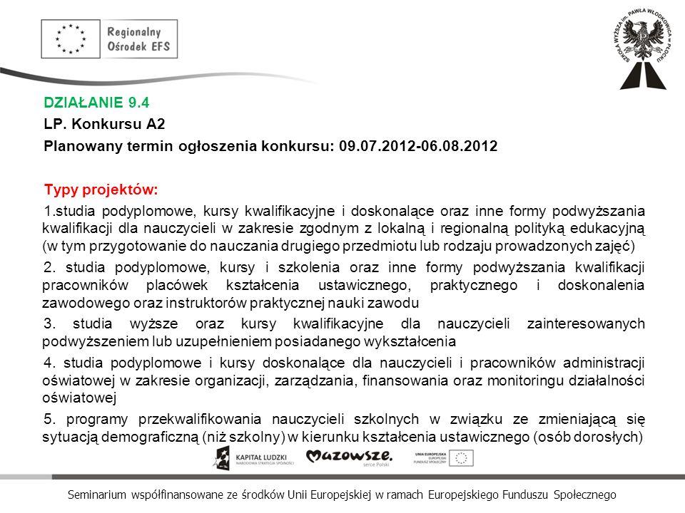 Planowany termin ogłoszenia konkursu: 09.07.2012-06.08.2012