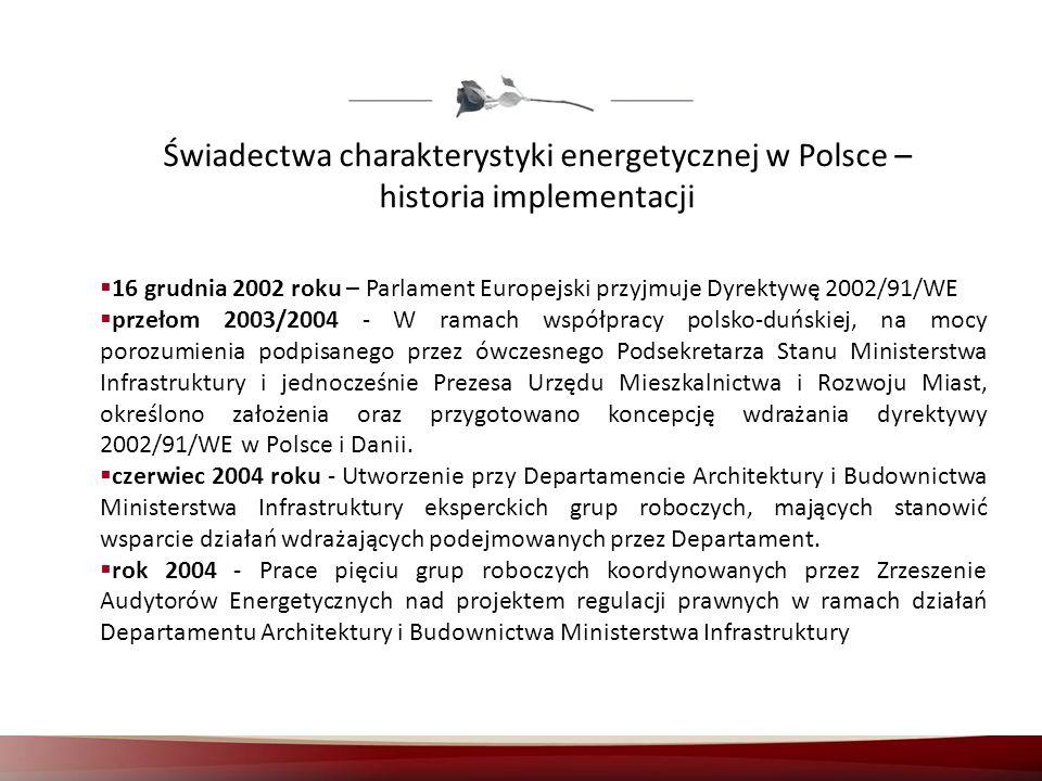 Świadectwa charakterystyki energetycznej w Polsce – historia implementacji