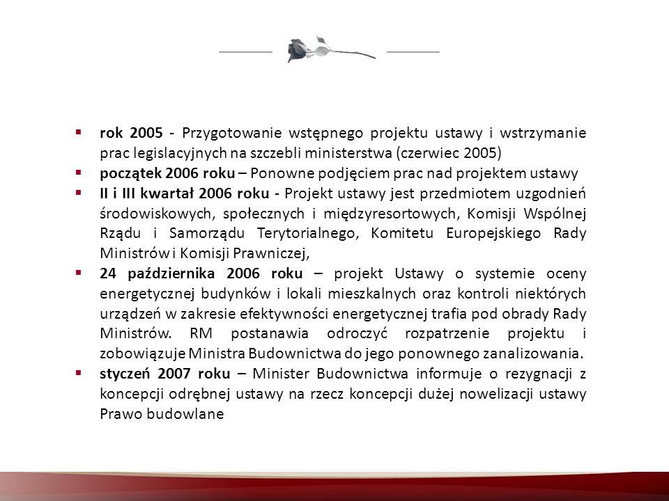 rok 2005 - Przygotowanie wstępnego projektu ustawy i wstrzymanie prac legislacyjnych na szczebli ministerstwa (czerwiec 2005)