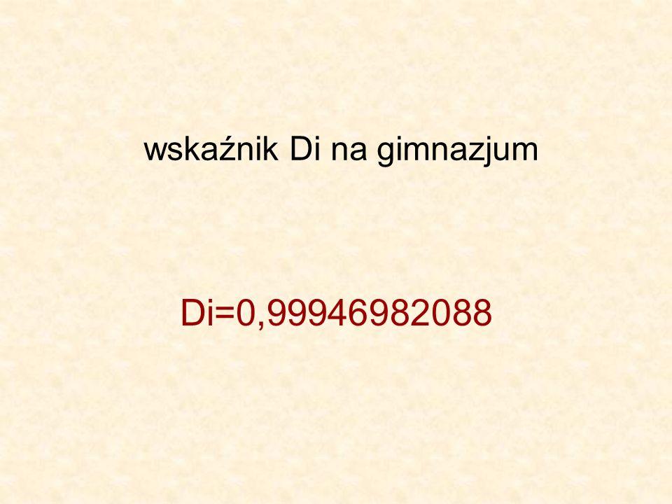 wskaźnik Di na gimnazjum