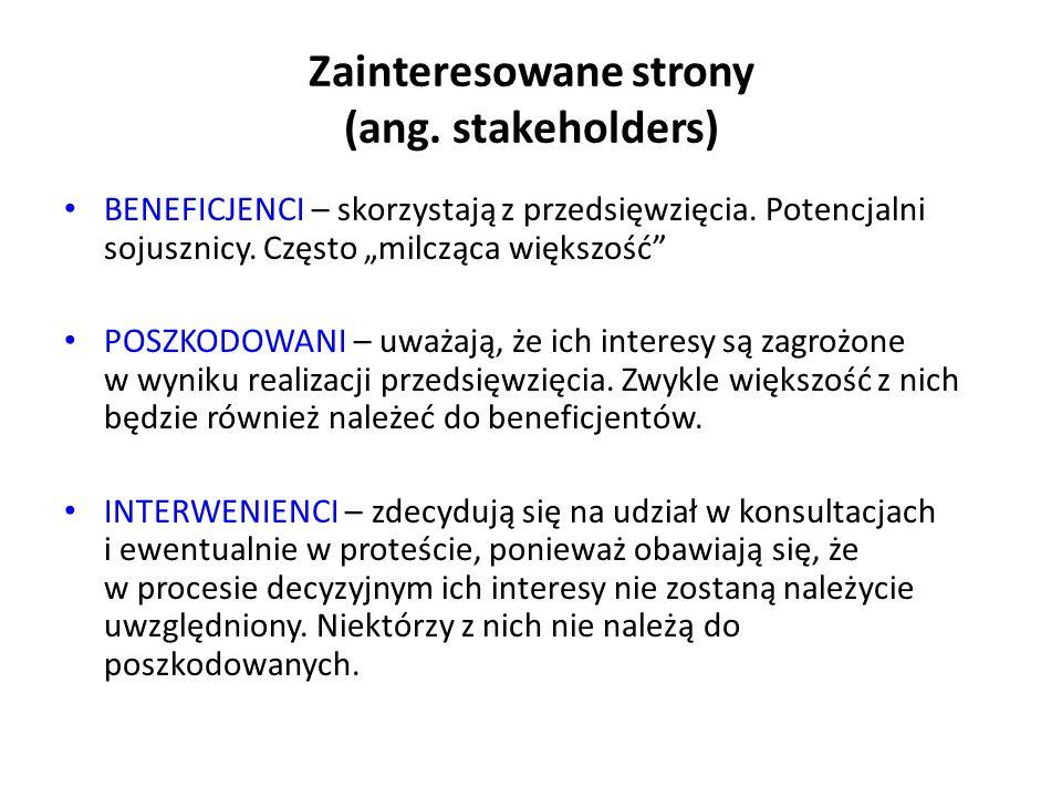 Zainteresowane strony (ang. stakeholders)