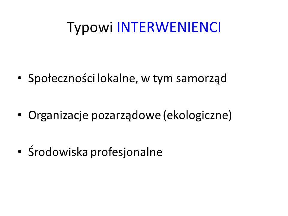 Typowi INTERWENIENCI Społeczności lokalne, w tym samorząd