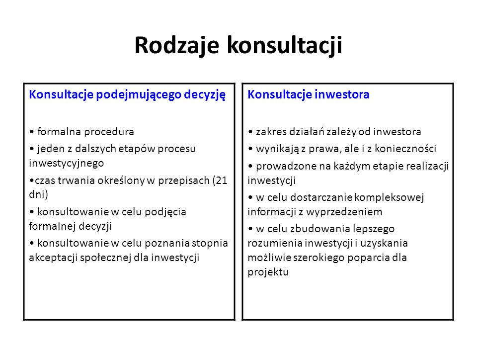 Rodzaje konsultacji Konsultacje podejmującego decyzję