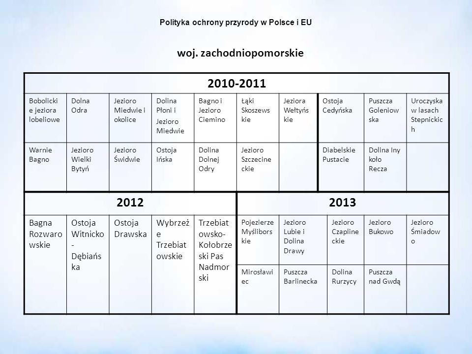 Polityka ochrony przyrody w Polsce i EU woj. zachodniopomorskie