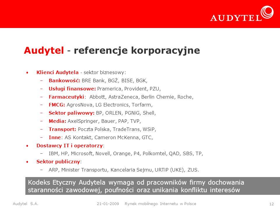 Audytel – referencje korporacyjne
