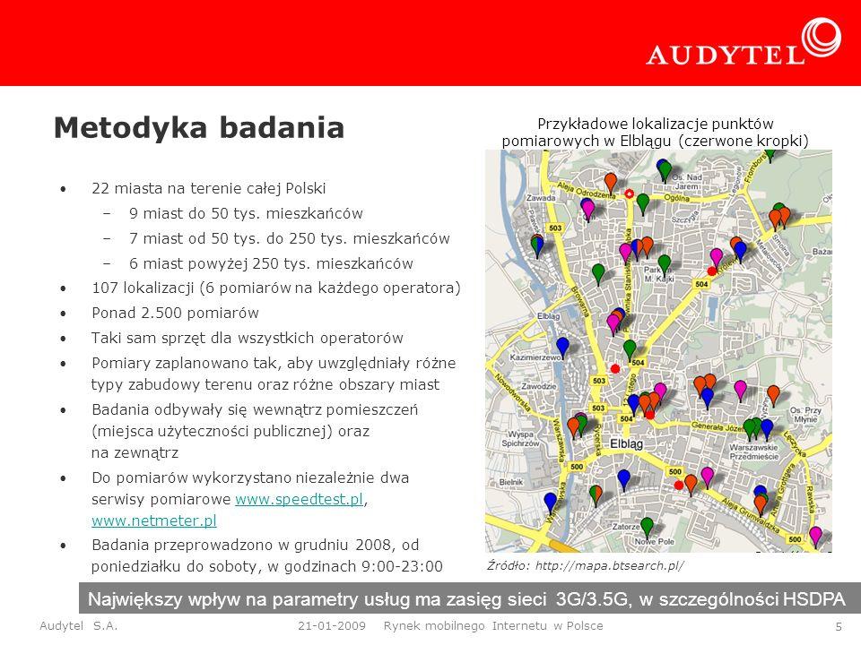 Metodyka badania Przykładowe lokalizacje punktów pomiarowych w Elblągu (czerwone kropki) 22 miasta na terenie całej Polski.