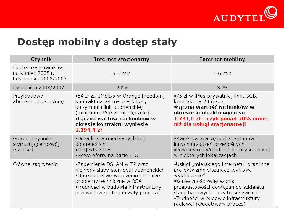 Dostęp mobilny a dostęp stały