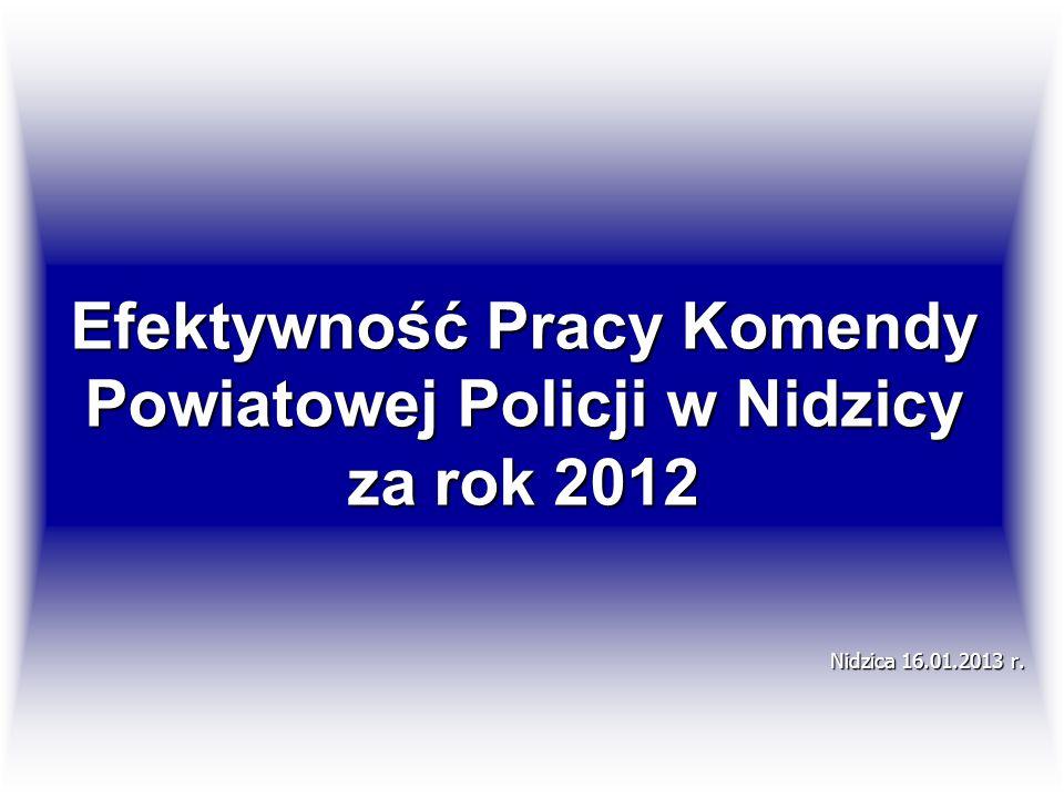 Efektywność Pracy Komendy Powiatowej Policji w Nidzicy za rok 2012