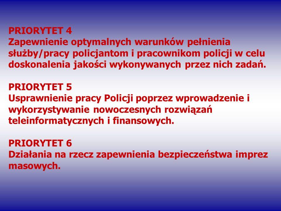 PRIORYTET 4 Zapewnienie optymalnych warunków pełnienia służby/pracy policjantom i pracownikom policji w celu doskonalenia jakości wykonywanych przez nich zadań.