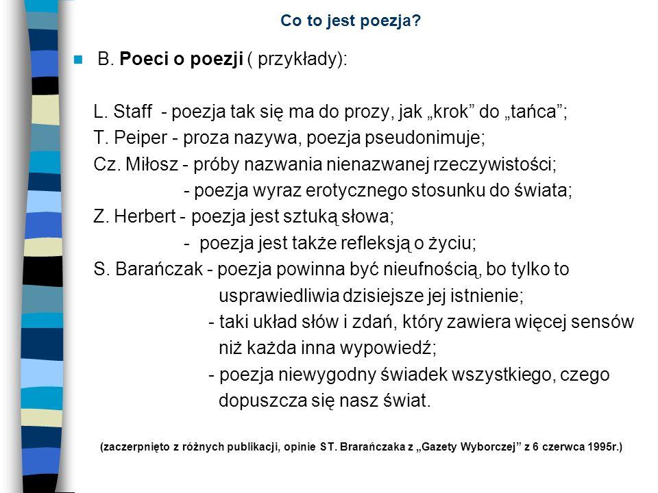 B. Poeci o poezji ( przykłady):