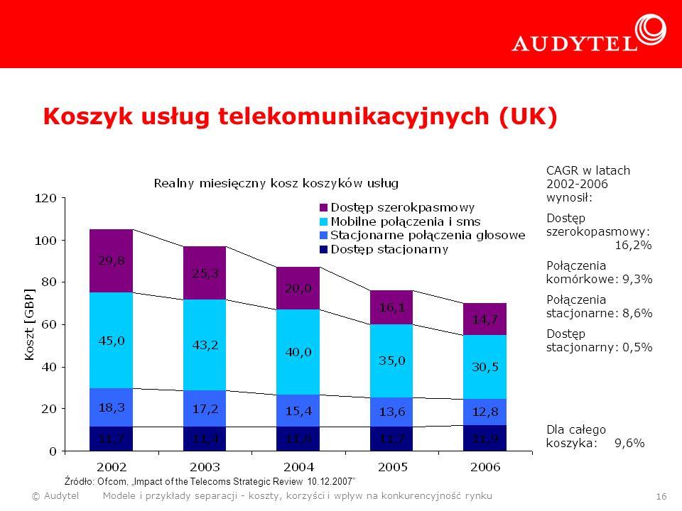 Koszyk usług telekomunikacyjnych (UK)