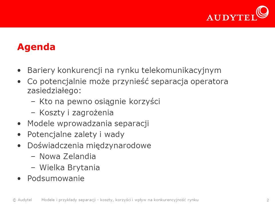 Agenda Bariery konkurencji na rynku telekomunikacyjnym