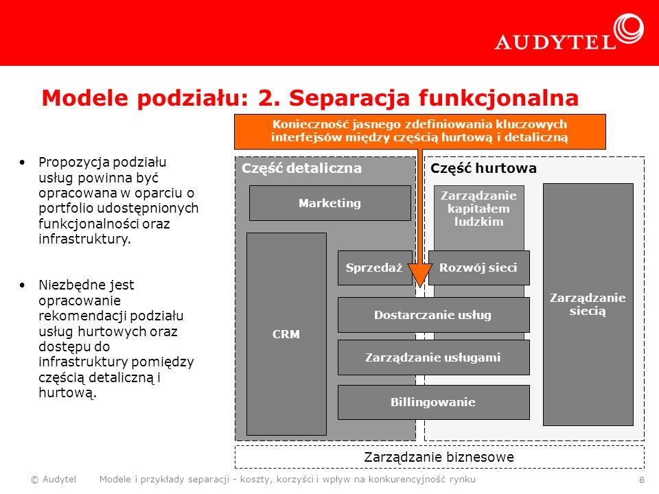 Modele podziału: 2. Separacja funkcjonalna