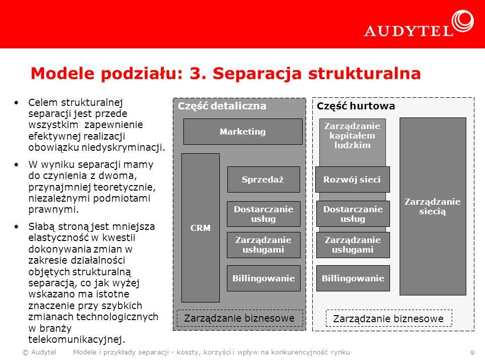 Modele podziału: 3. Separacja strukturalna