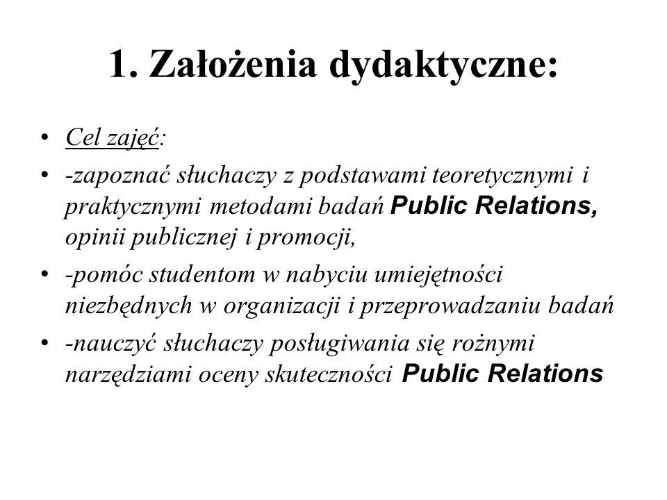 1. Założenia dydaktyczne: