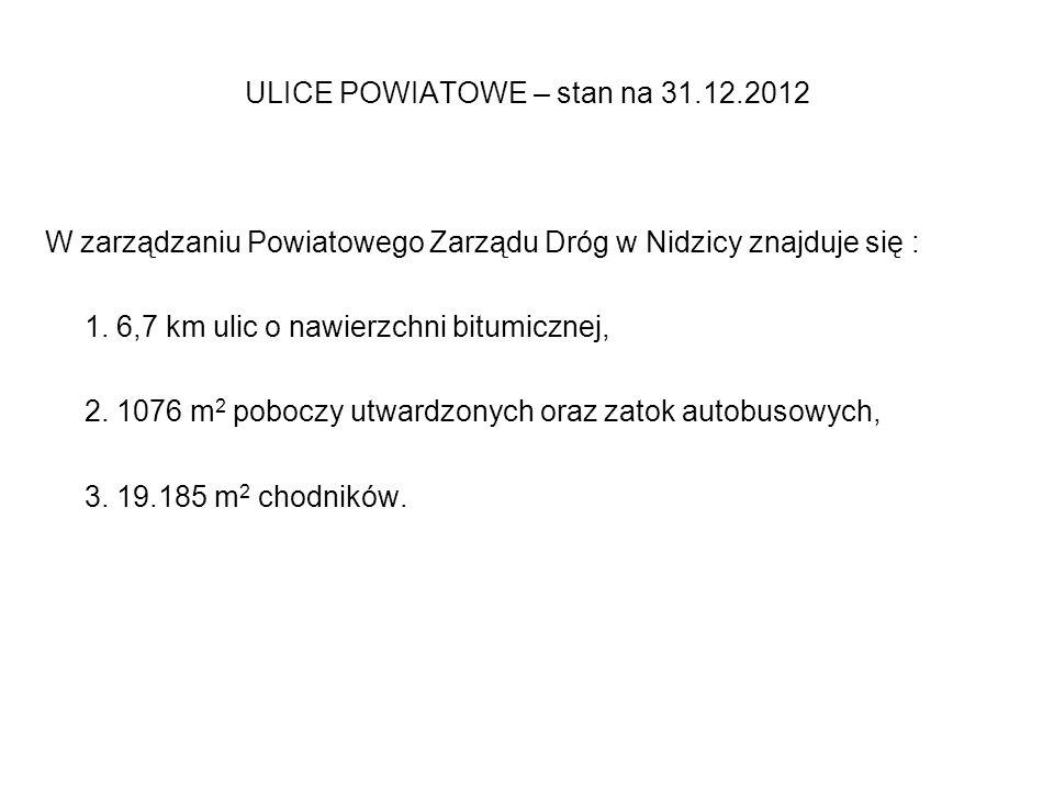 ULICE POWIATOWE – stan na 31.12.2012