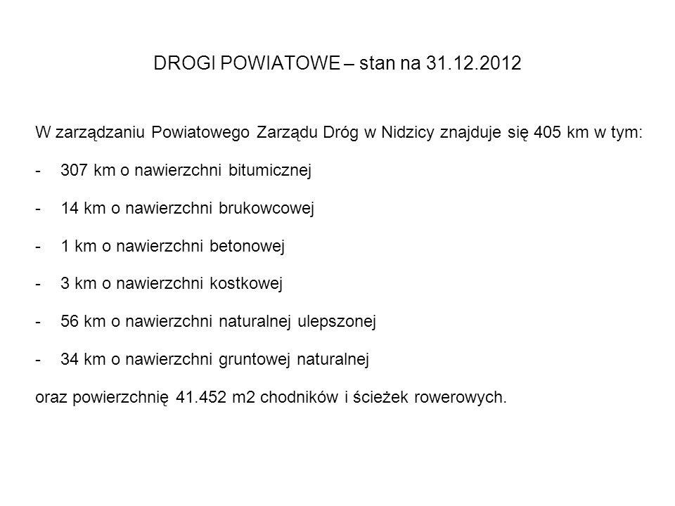 DROGI POWIATOWE – stan na 31.12.2012