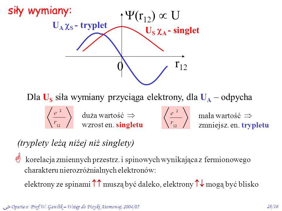 siły wymiany: UA S - tryplet. (r12)  U. r12. US A - singlet. Dla US siła wymiany przyciąga elektrony, dla UA – odpycha.