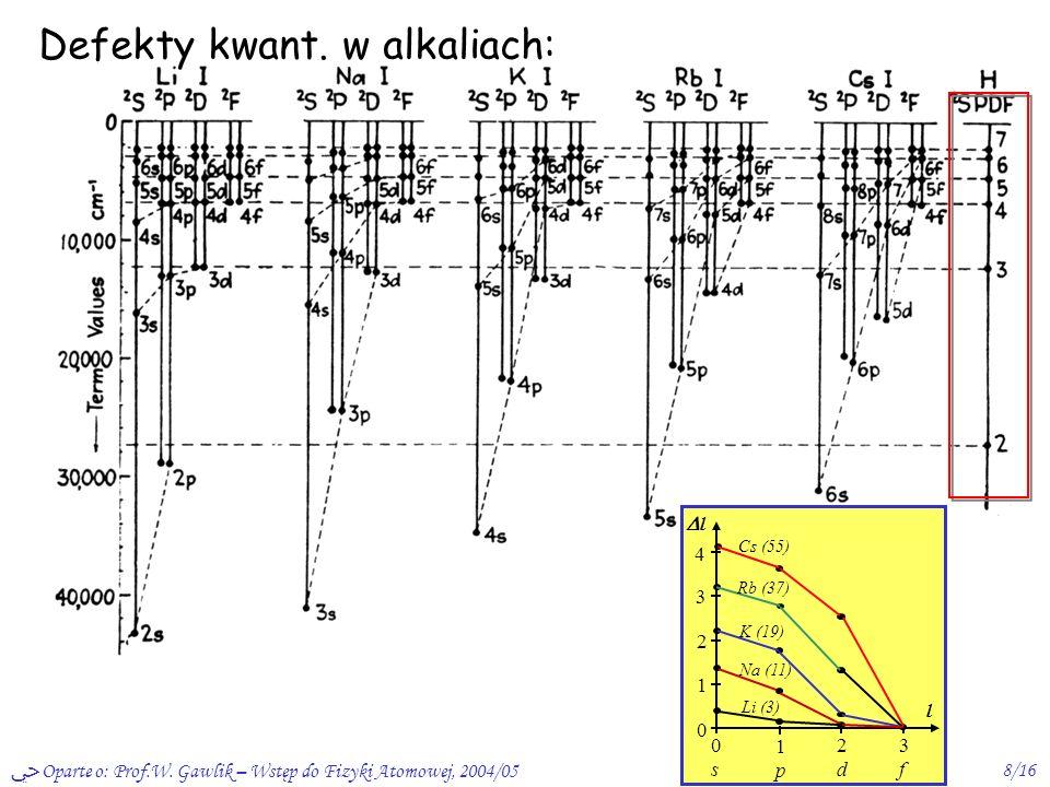 Defekty kwant. w alkaliach: