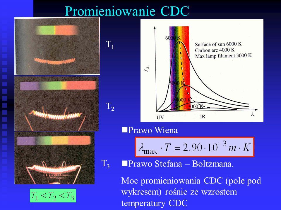 Promieniowanie CDC T1 T2 Prawo Wiena Prawo Stefana – Boltzmana.