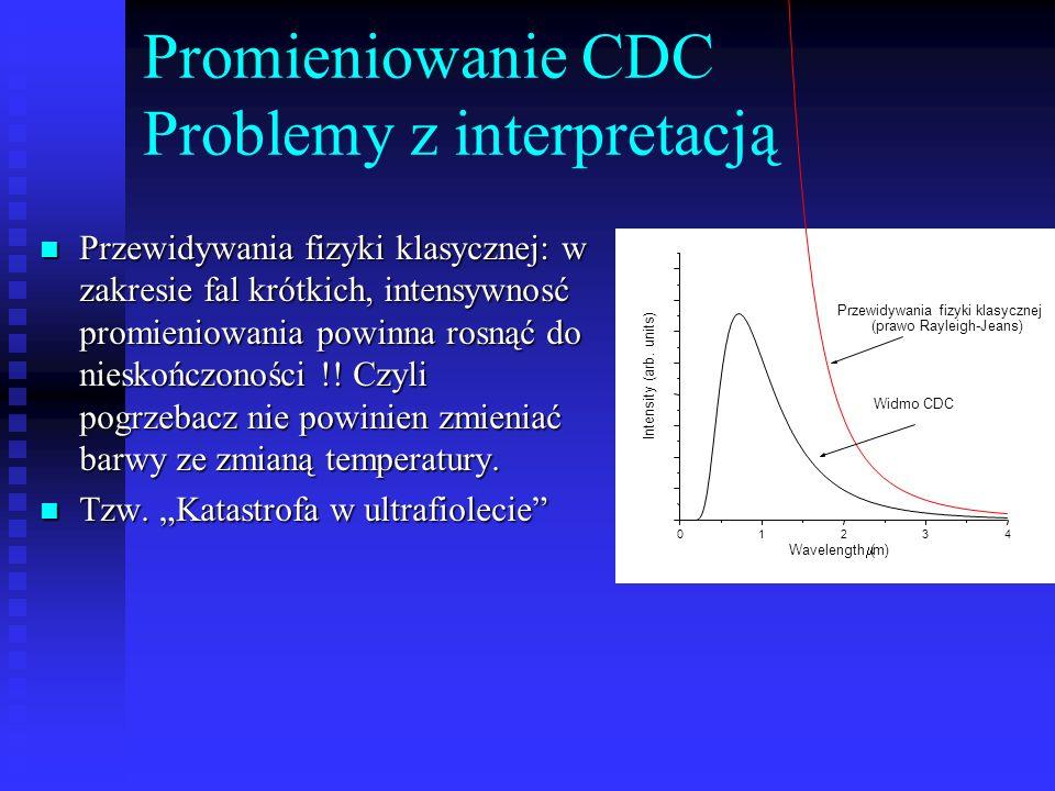 Promieniowanie CDC Problemy z interpretacją
