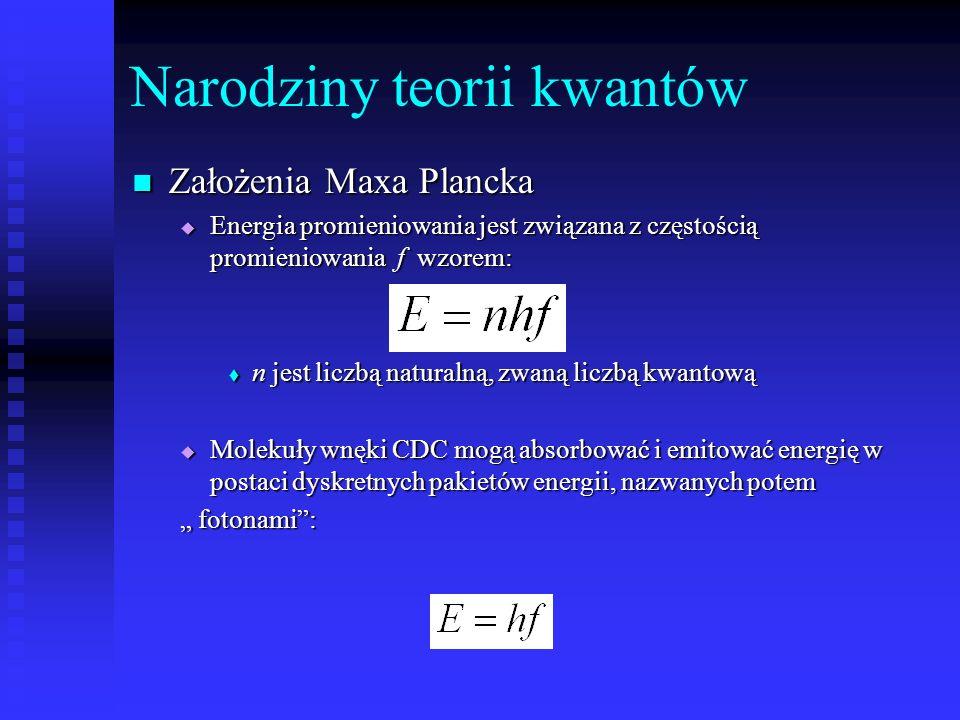 Narodziny teorii kwantów