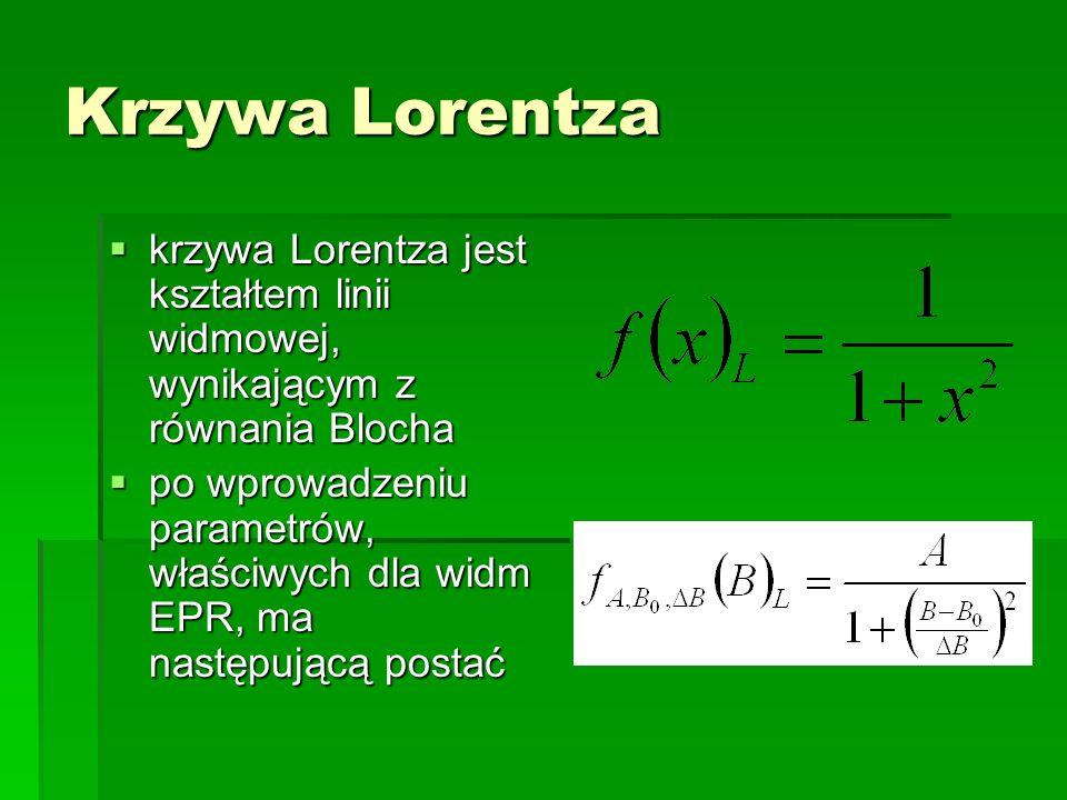 Krzywa Lorentza krzywa Lorentza jest kształtem linii widmowej, wynikającym z równania Blocha.