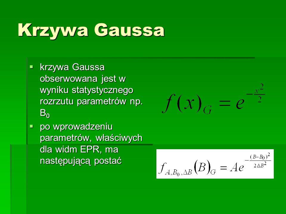 Krzywa Gaussa krzywa Gaussa obserwowana jest w wyniku statystycznego rozrzutu parametrów np. B0.