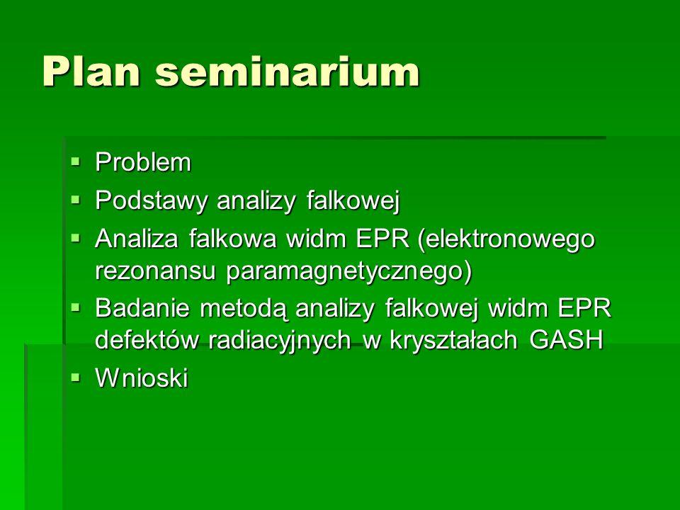 Plan seminarium Problem Podstawy analizy falkowej