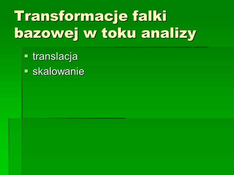 Transformacje falki bazowej w toku analizy