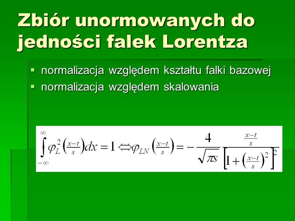 Zbiór unormowanych do jedności falek Lorentza