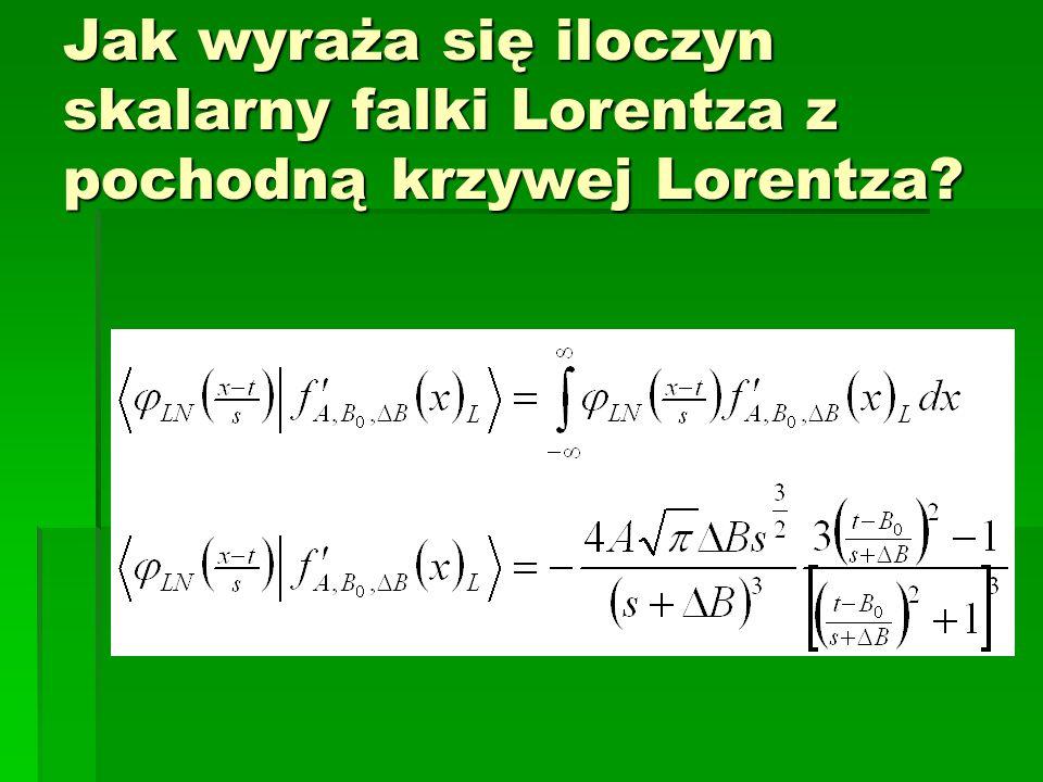 Jak wyraża się iloczyn skalarny falki Lorentza z pochodną krzywej Lorentza