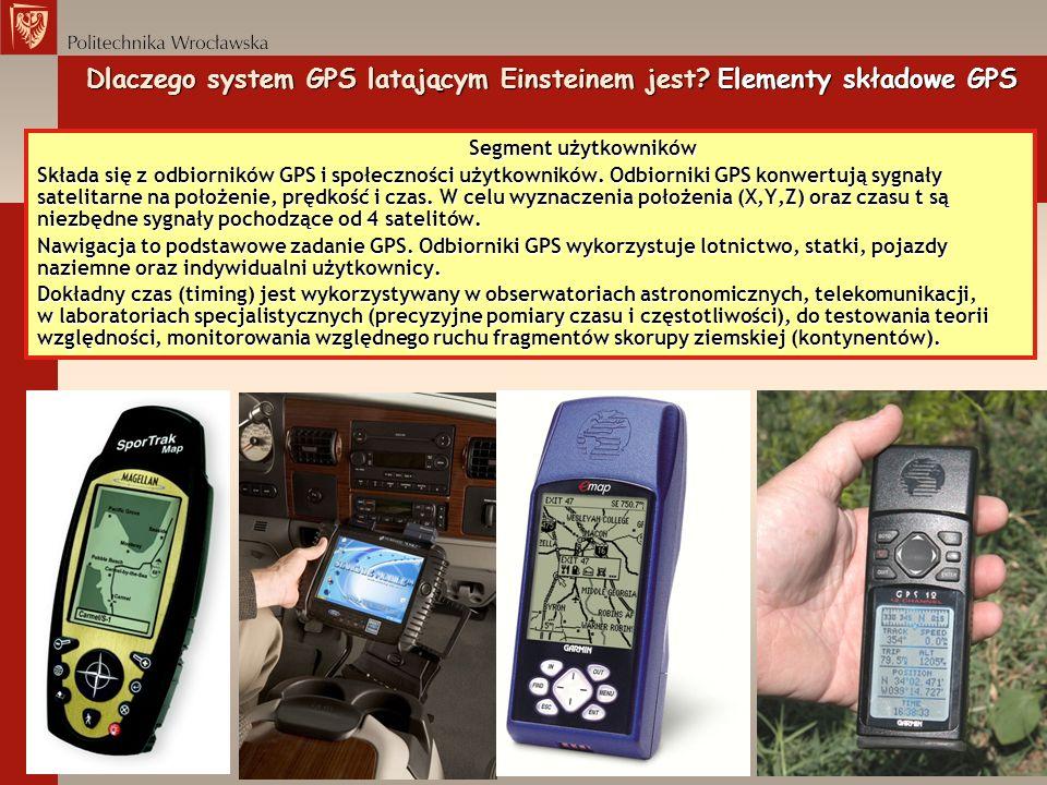 Dlaczego system GPS latającym Einsteinem jest Elementy składowe GPS